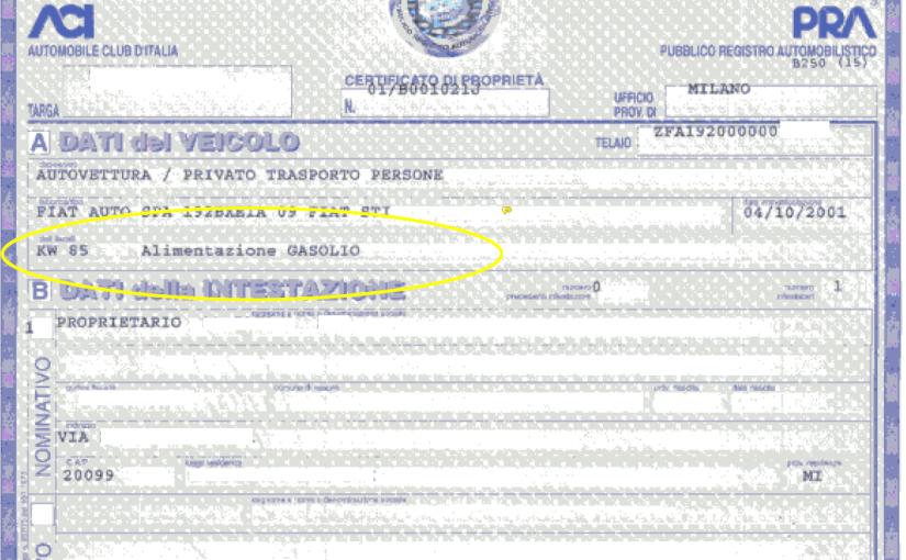 Il Certificato di Proprietà Digitale (CDPD)